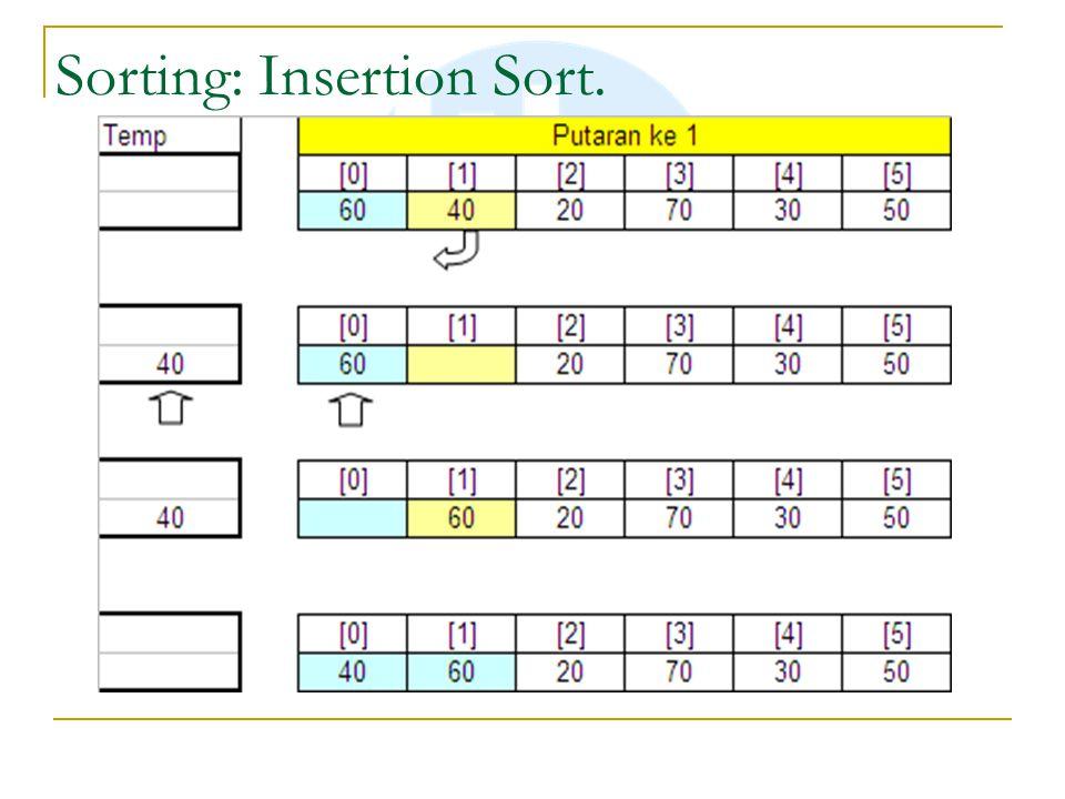 Sorting: Insertion Sort.