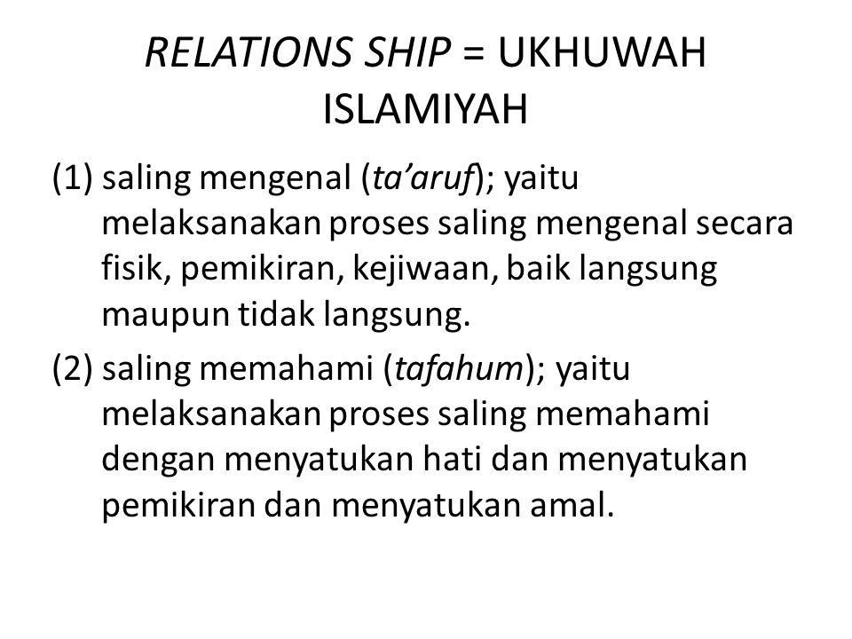 RELATIONS SHIP = UKHUWAH ISLAMIYAH