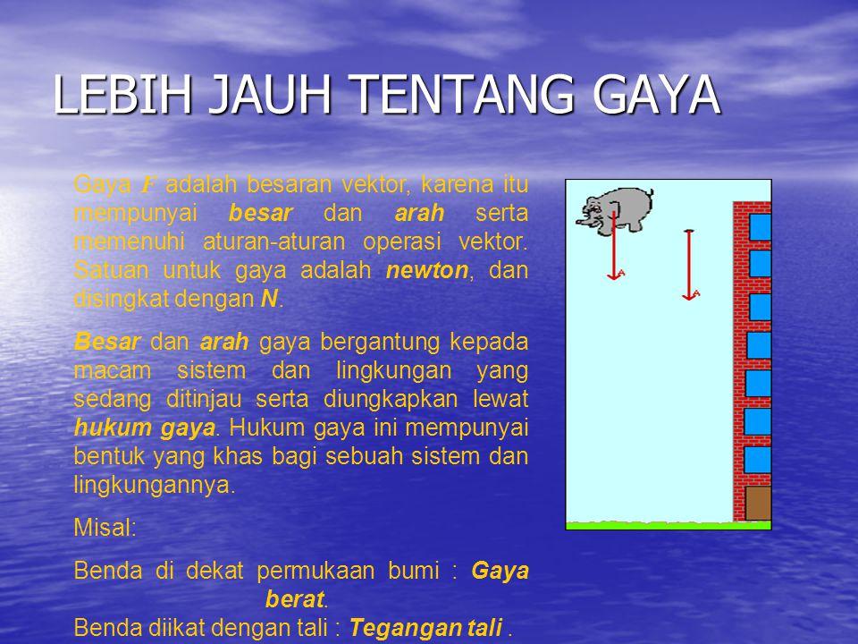LEBIH JAUH TENTANG GAYA