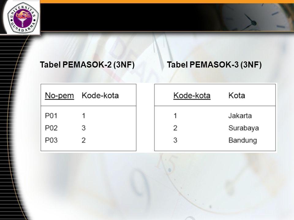 Tabel PEMASOK-2 (3NF) Tabel PEMASOK-3 (3NF)