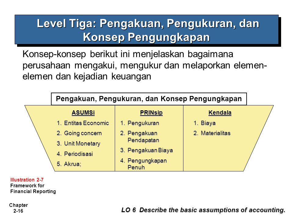 Level Tiga: Pengakuan, Pengukuran, dan Konsep Pengungkapan