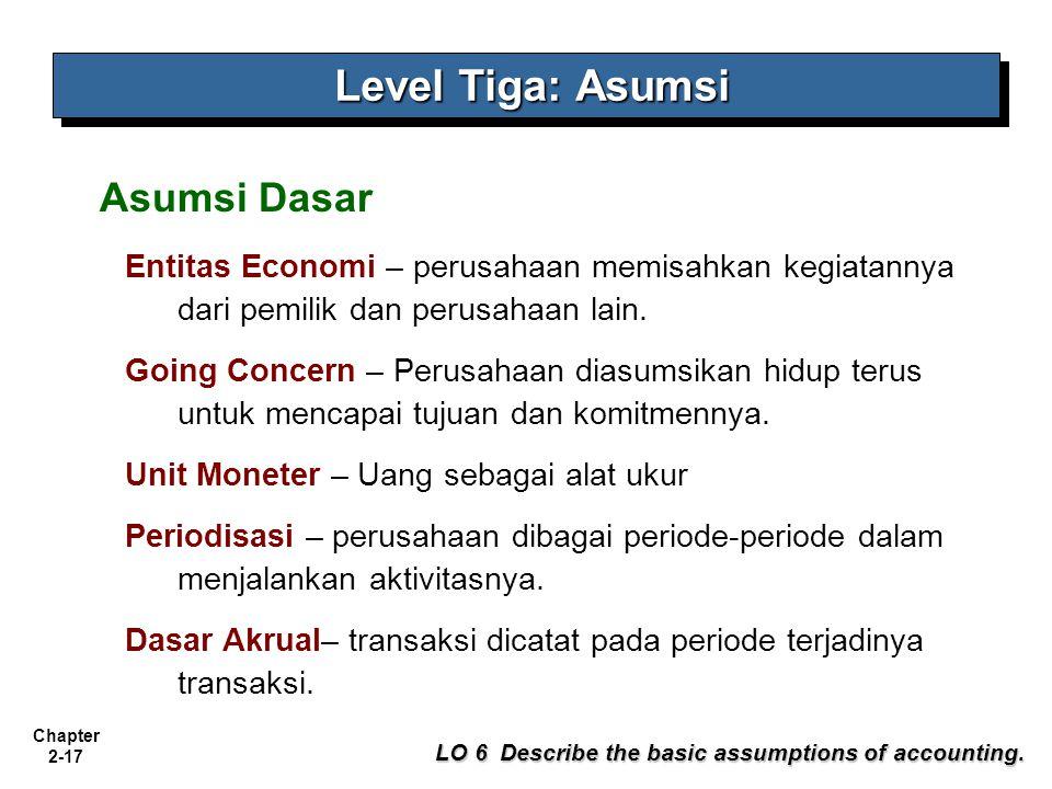 Level Tiga: Asumsi Asumsi Dasar