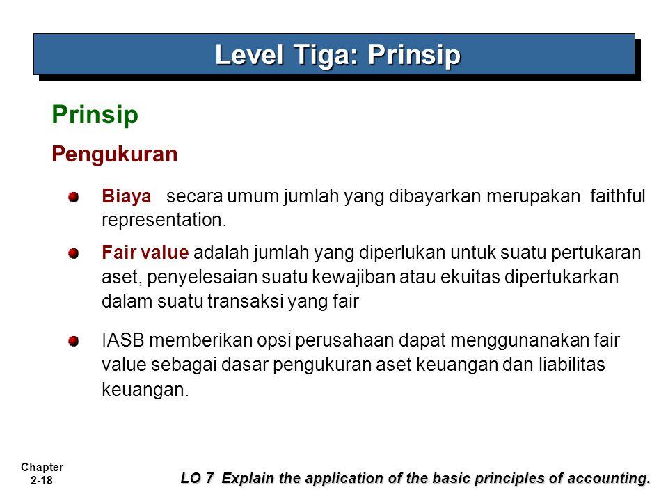 Level Tiga: Prinsip Prinsip Pengukuran