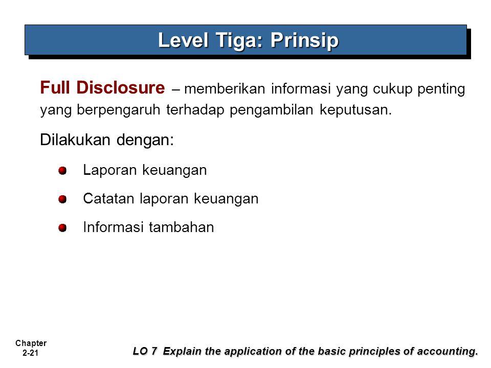 Level Tiga: Prinsip Full Disclosure – memberikan informasi yang cukup penting yang berpengaruh terhadap pengambilan keputusan.