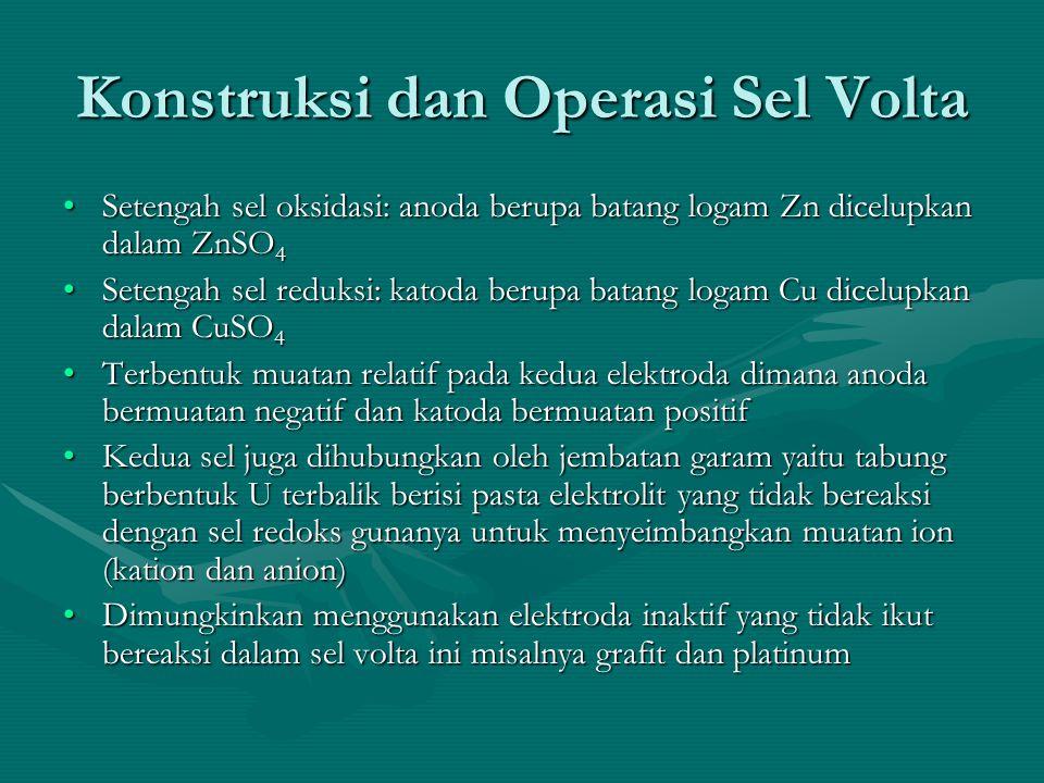 Konstruksi dan Operasi Sel Volta