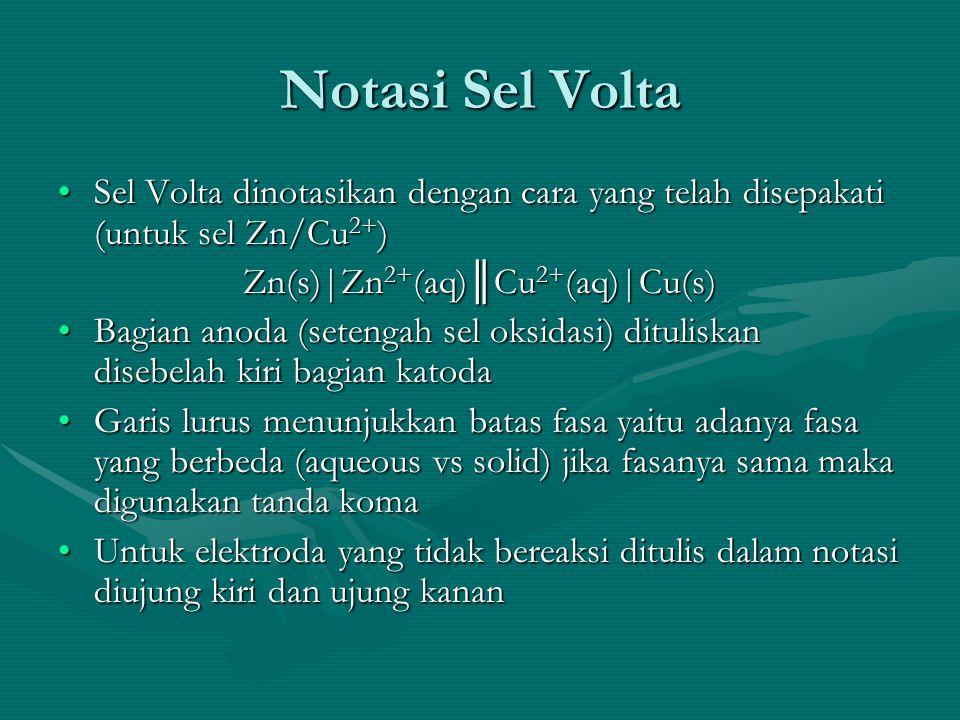 Zn(s)|Zn2+(aq)║Cu2+(aq)|Cu(s)