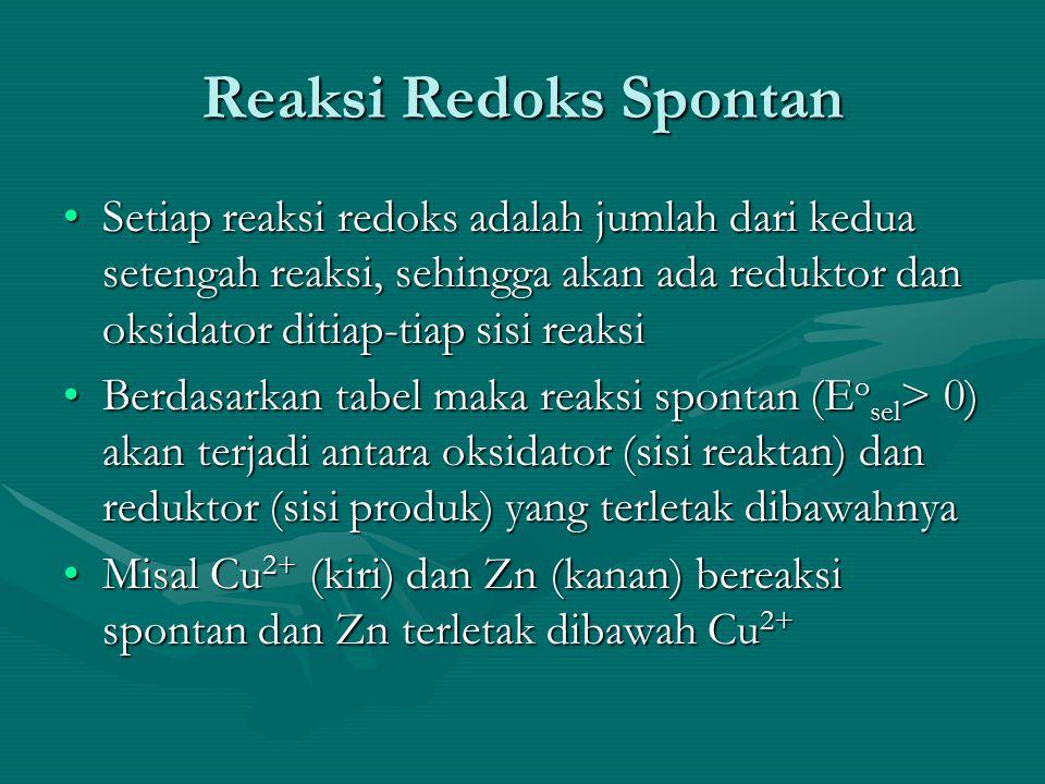 Reaksi Redoks Spontan Setiap reaksi redoks adalah jumlah dari kedua setengah reaksi, sehingga akan ada reduktor dan oksidator ditiap-tiap sisi reaksi.
