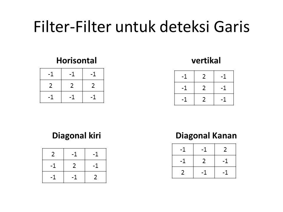 Filter-Filter untuk deteksi Garis