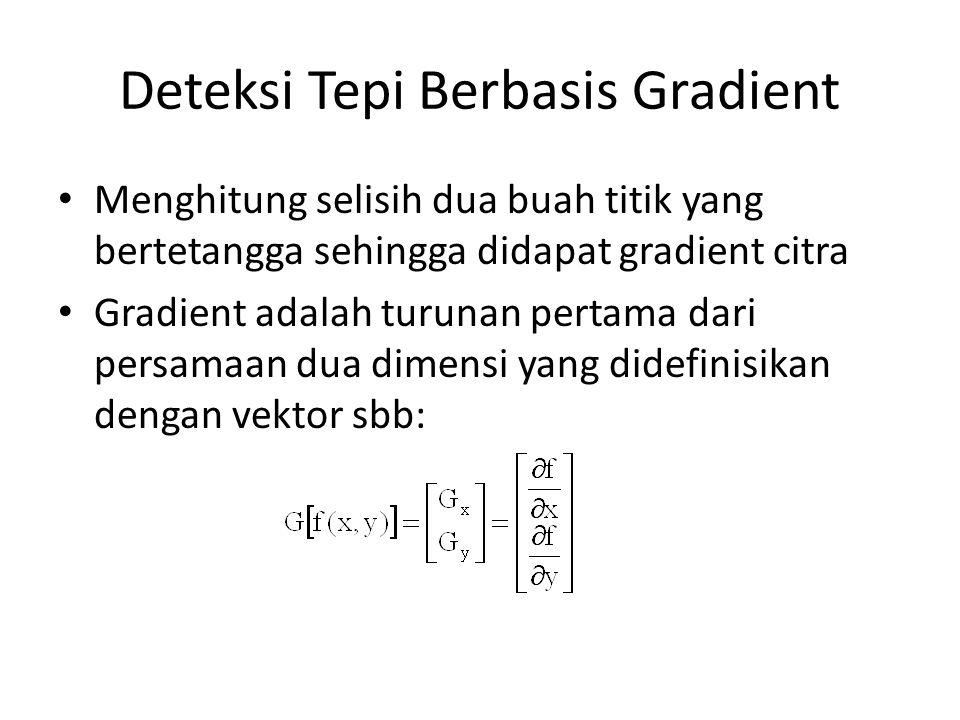 Deteksi Tepi Berbasis Gradient