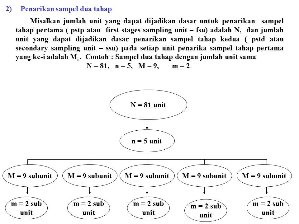 2) Penarikan sampel dua tahap