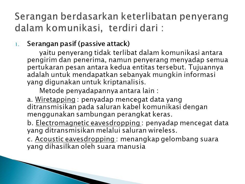 Serangan berdasarkan keterlibatan penyerang dalam komunikasi, terdiri dari :