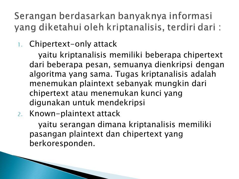 Serangan berdasarkan banyaknya informasi yang diketahui oleh kriptanalisis, terdiri dari :