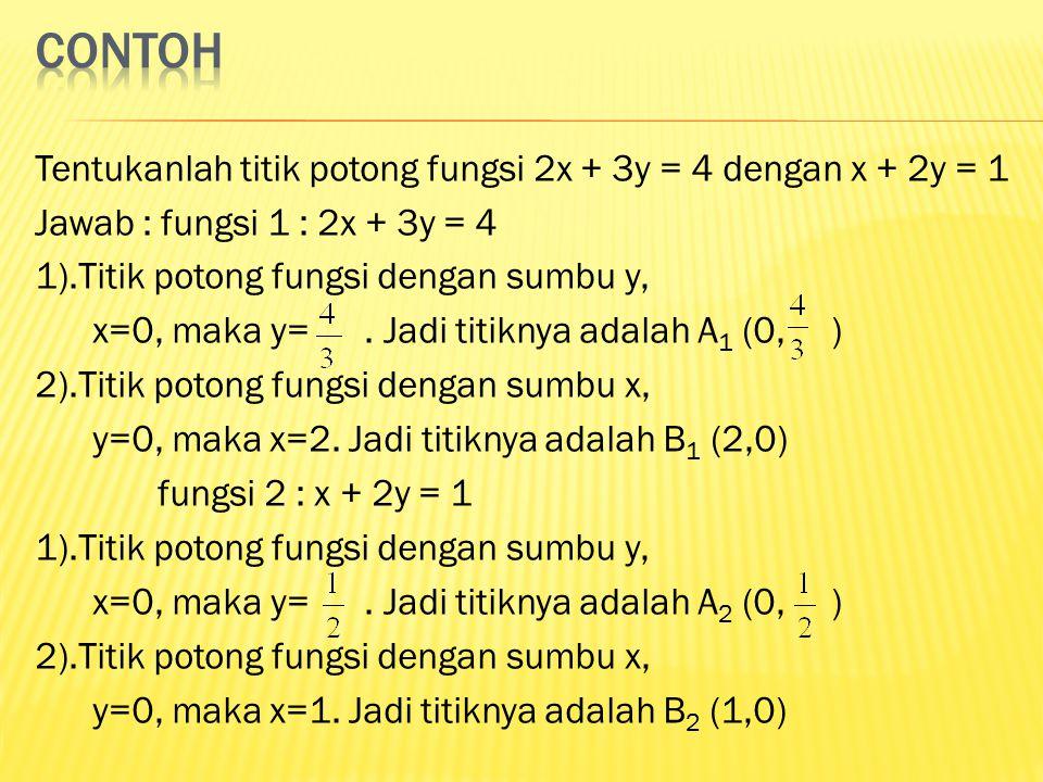 contoh Tentukanlah titik potong fungsi 2x + 3y = 4 dengan x + 2y = 1