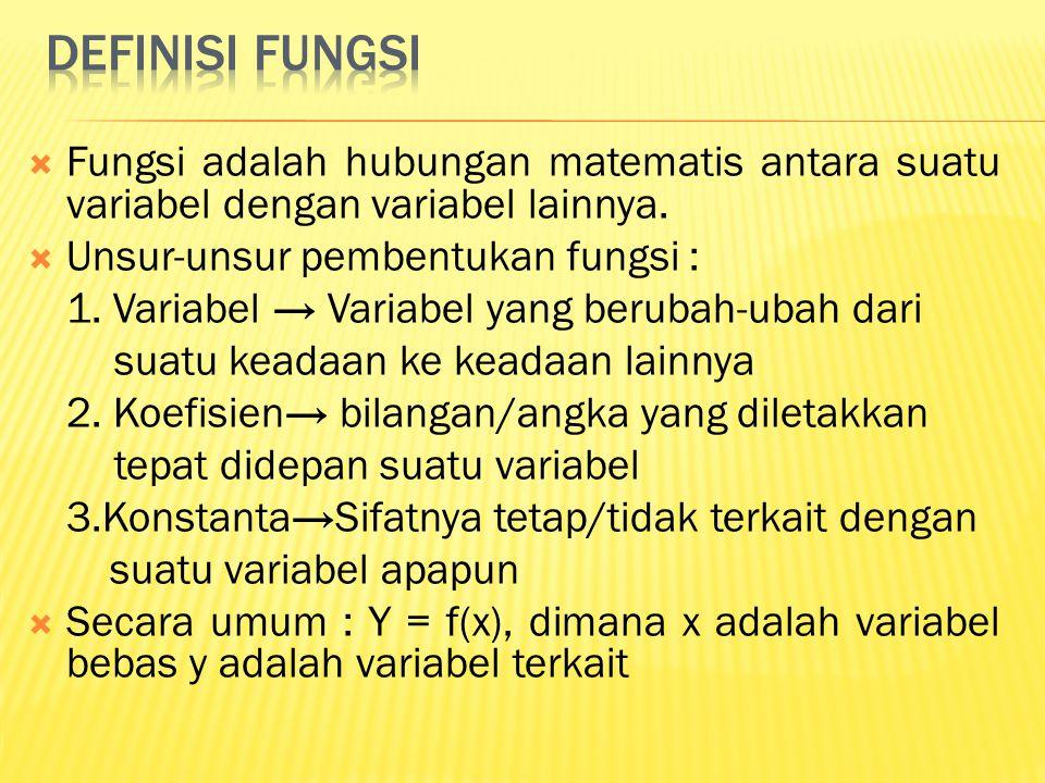 DEFINISI FUNGSI Fungsi adalah hubungan matematis antara suatu variabel dengan variabel lainnya. Unsur-unsur pembentukan fungsi :