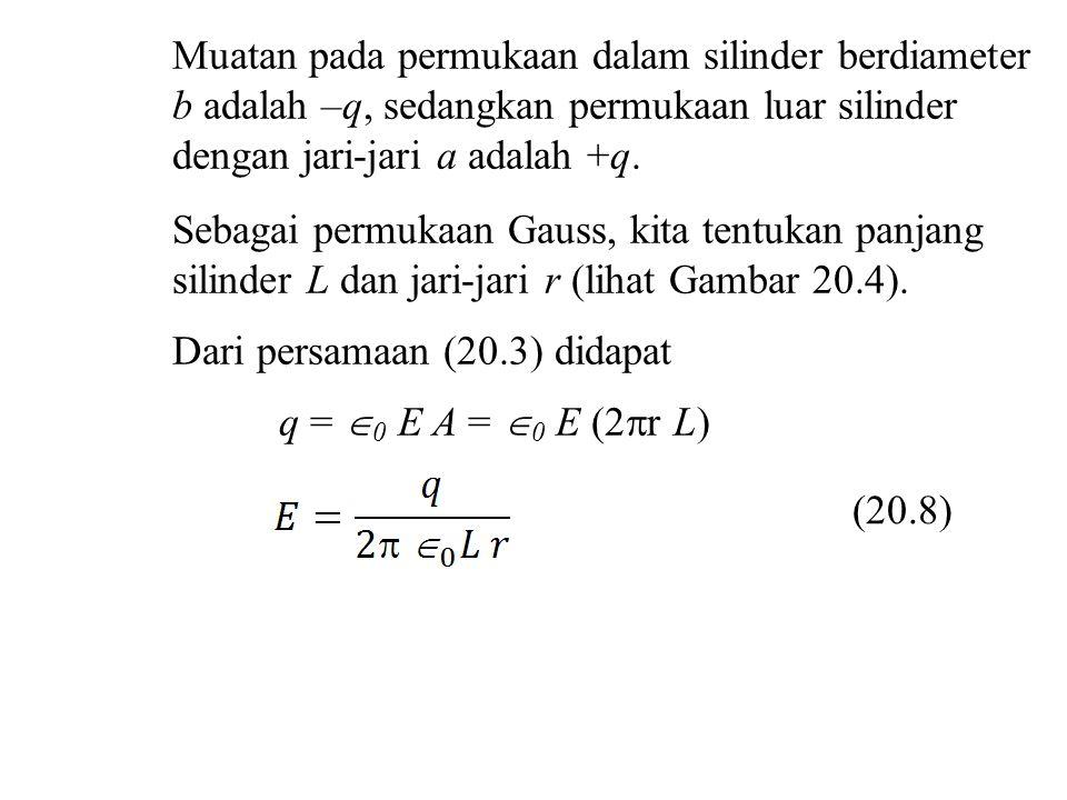 Muatan pada permukaan dalam silinder berdiameter b adalah –q, sedangkan permukaan luar silinder dengan jari-jari a adalah +q.