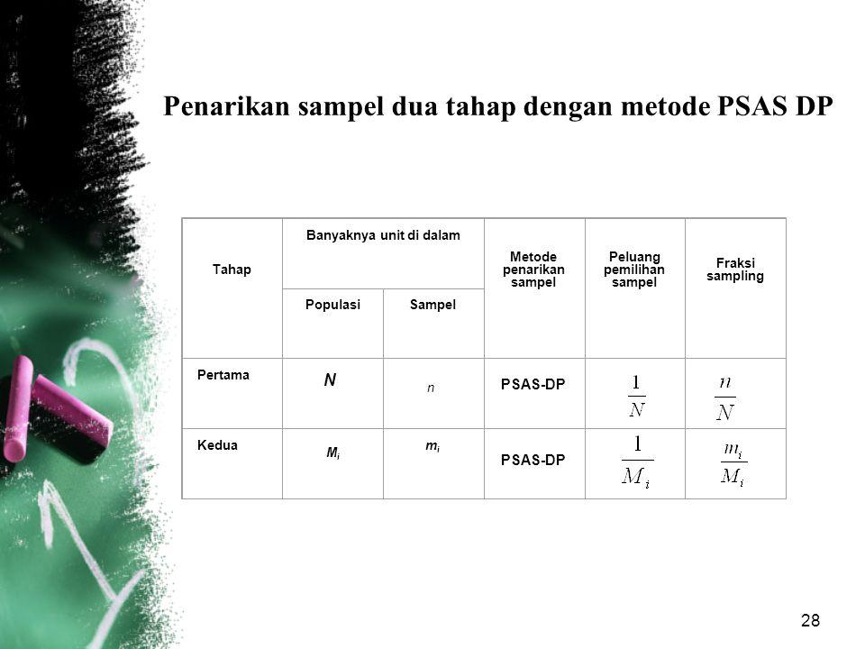 Penarikan sampel dua tahap dengan metode PSAS DP