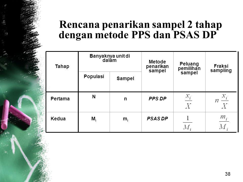 Rencana penarikan sampel 2 tahap dengan metode PPS dan PSAS DP