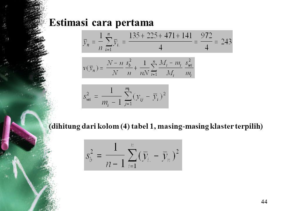Estimasi cara pertama (dihitung dari kolom (4) tabel 1, masing-masing klaster terpilih)