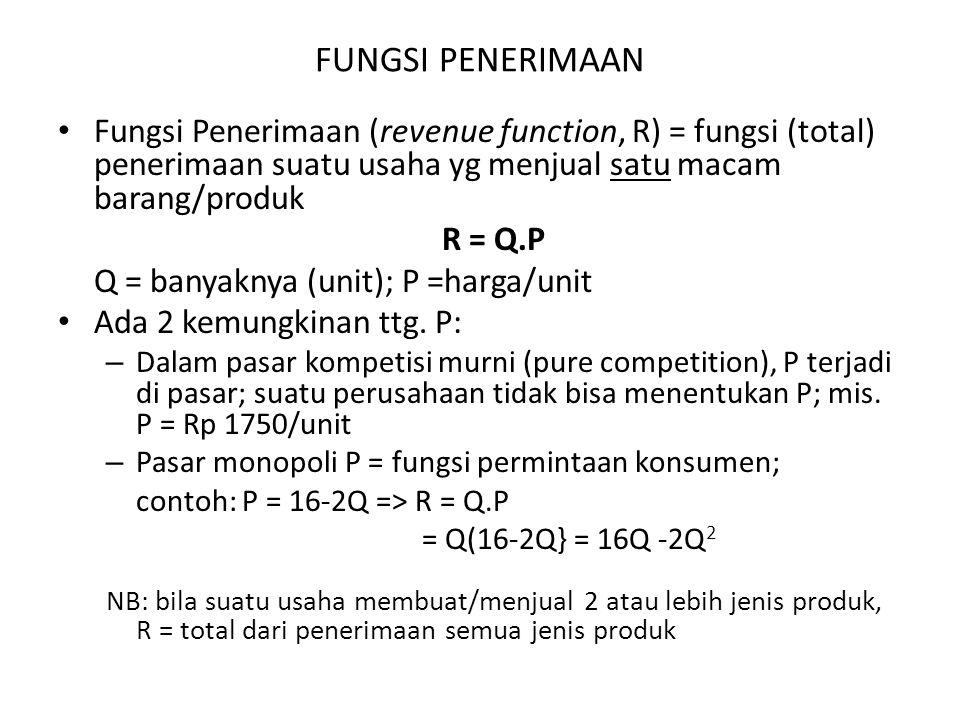 FUNGSI PENERIMAAN Fungsi Penerimaan (revenue function, R) = fungsi (total) penerimaan suatu usaha yg menjual satu macam barang/produk.