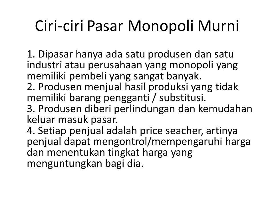 Ciri-ciri Pasar Monopoli Murni