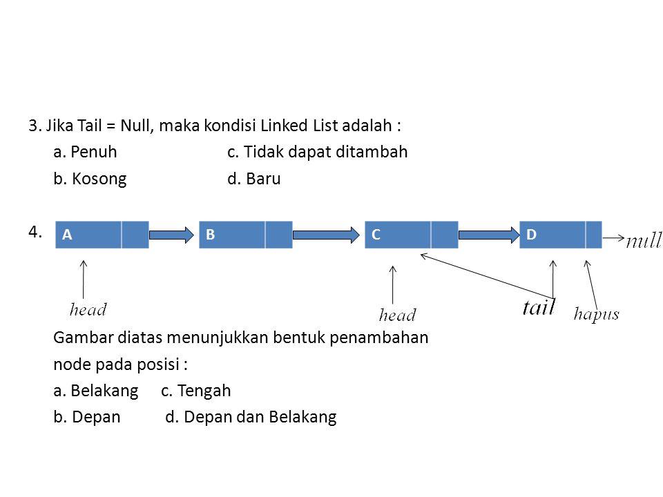 3. Jika Tail = Null, maka kondisi Linked List adalah : a. Penuh c