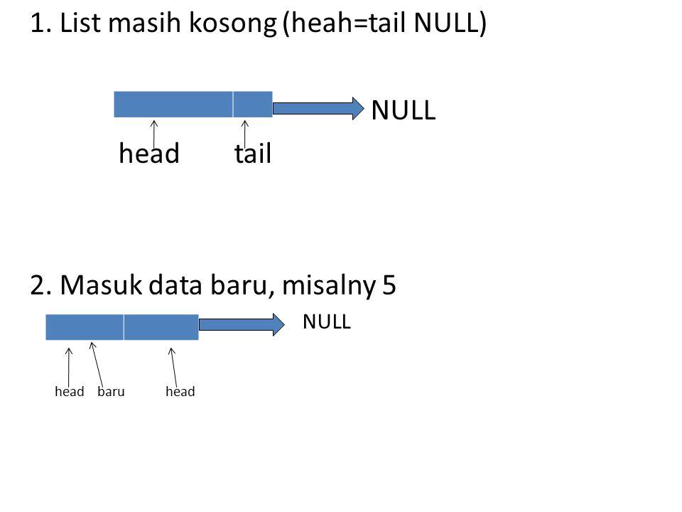 1. List masih kosong (heah=tail NULL) NULL head tail