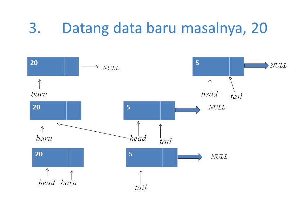3. Datang data baru masalnya, 20