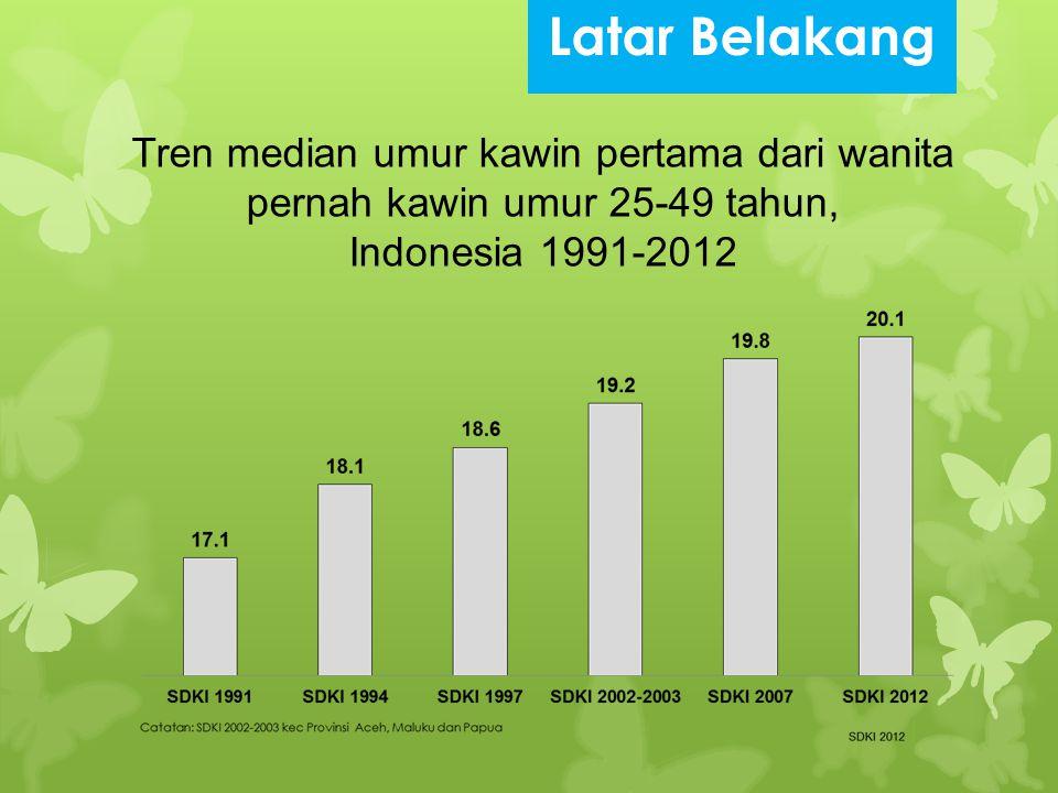 Latar Belakang Tren median umur kawin pertama dari wanita pernah kawin umur 25-49 tahun, Indonesia 1991-2012.
