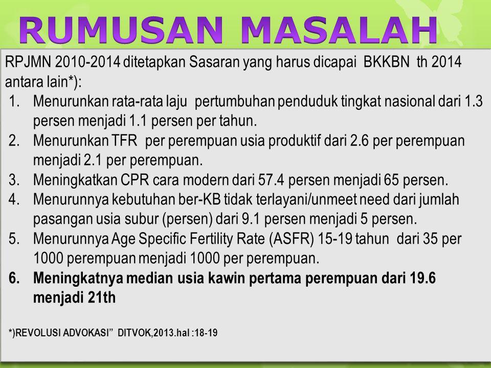 RUMUSAN MASALAH RPJMN 2010-2014 ditetapkan Sasaran yang harus dicapai BKKBN th 2014 antara lain*):