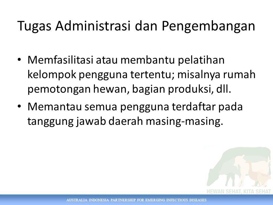 Tugas Administrasi dan Pengembangan