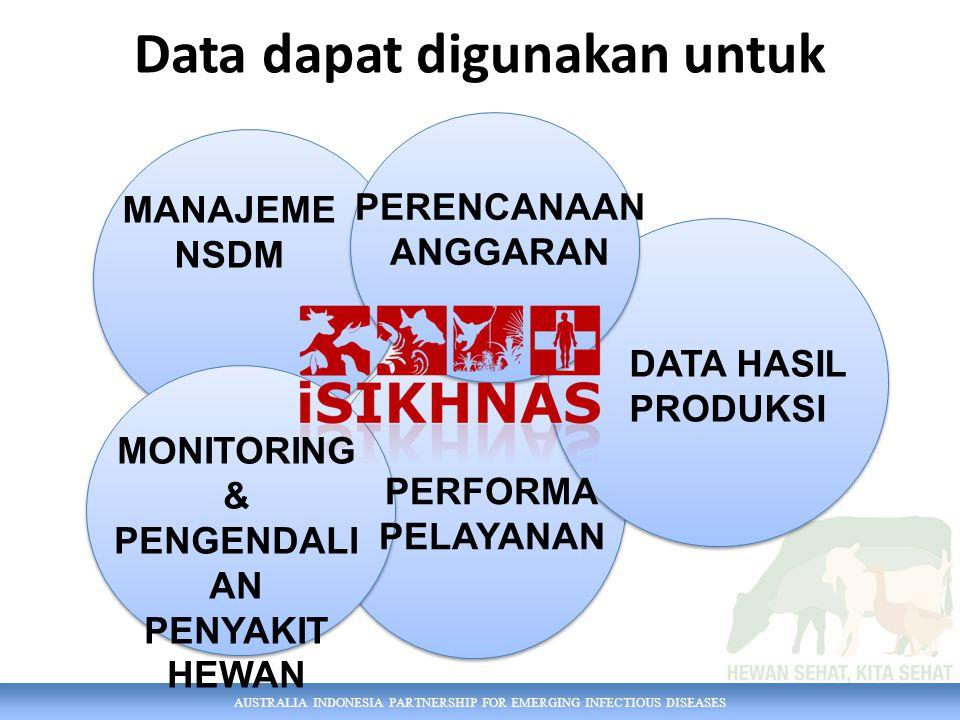 Data dapat digunakan untuk