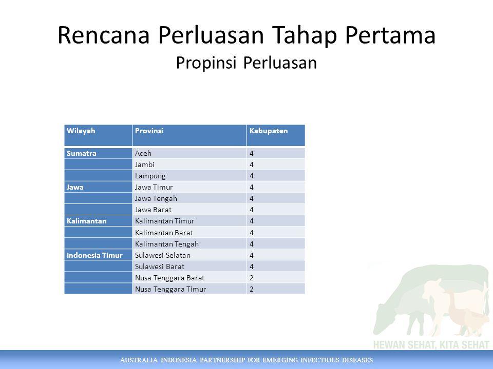 Rencana Perluasan Tahap Pertama Propinsi Perluasan