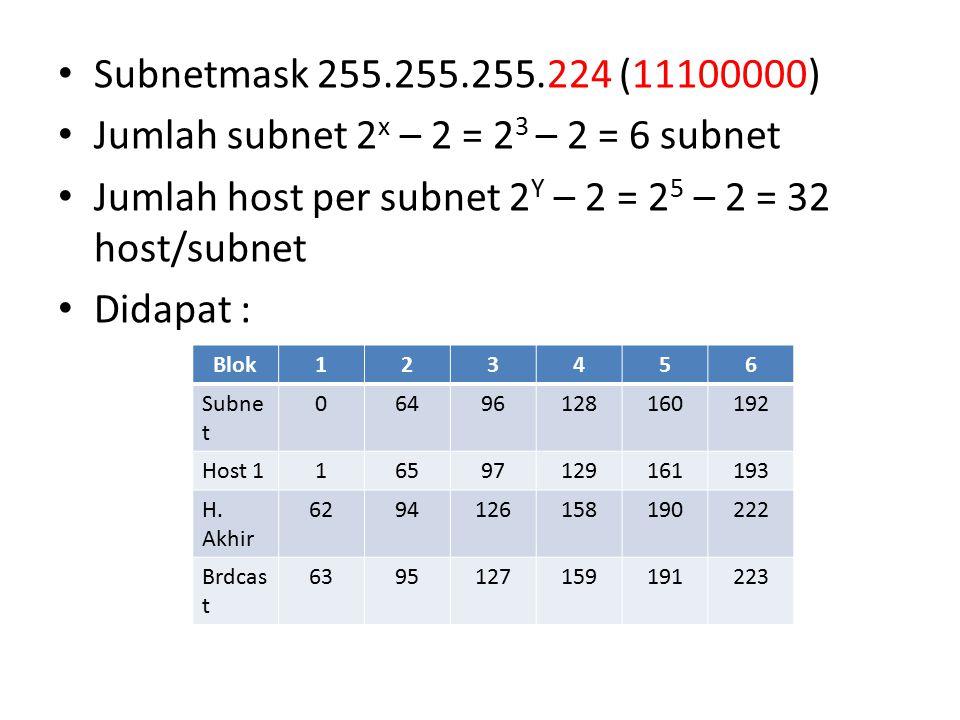 Jumlah subnet 2x – 2 = 23 – 2 = 6 subnet