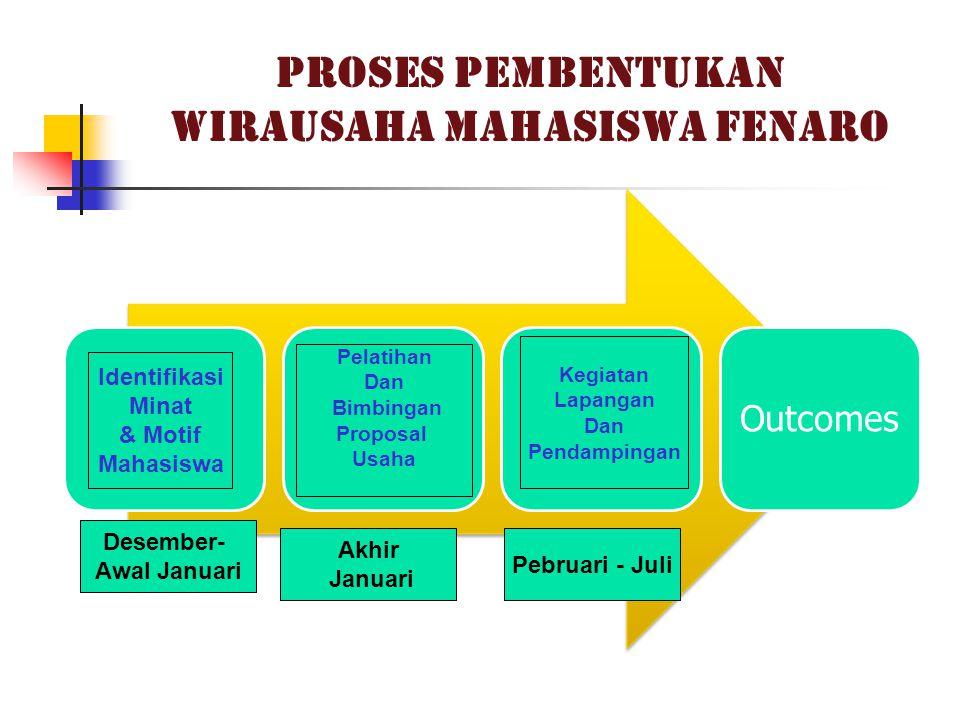 PROSES PEMBENTUKAN WIRAUSAHA MAHASISWA FENARO