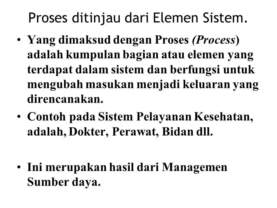 Proses ditinjau dari Elemen Sistem.
