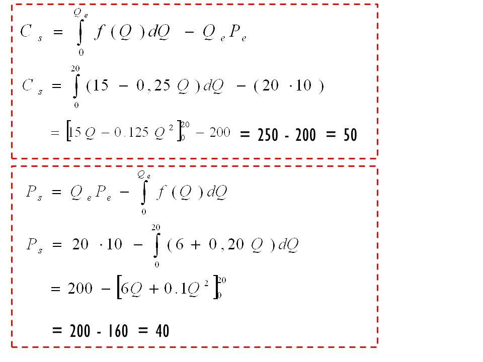= 250 - 200 = 50 = 200 - 160 = 40