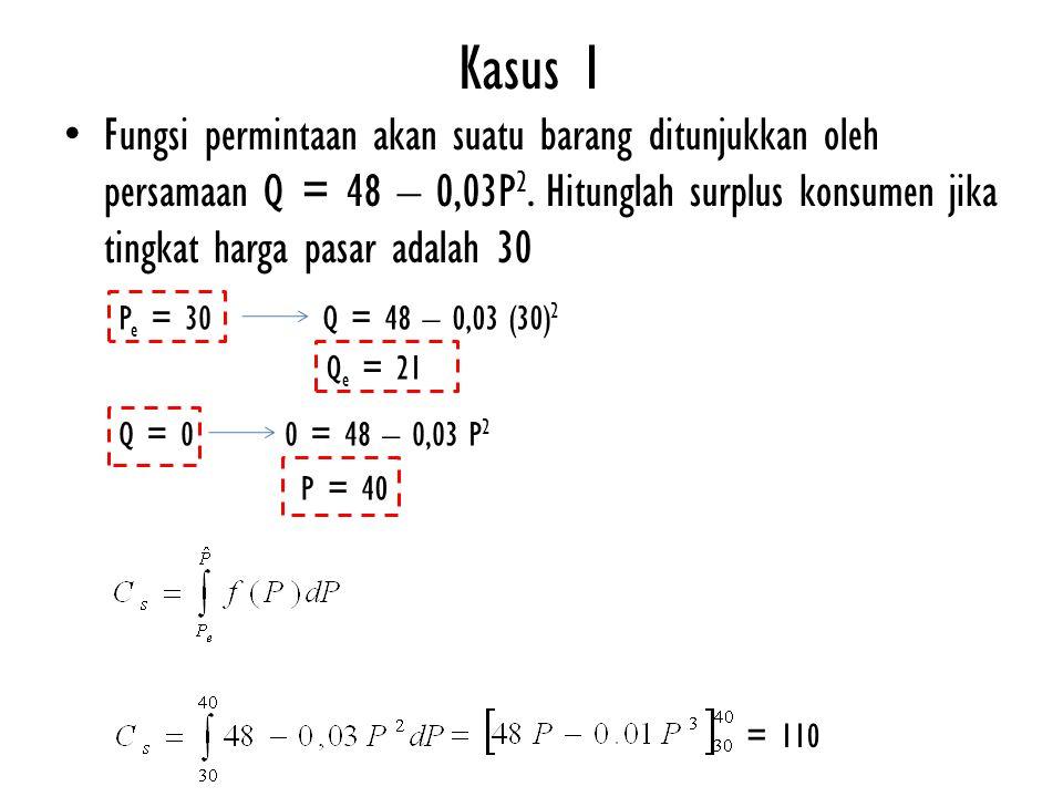 Kasus 1 Fungsi permintaan akan suatu barang ditunjukkan oleh persamaan Q = 48 – 0,03P2. Hitunglah surplus konsumen jika tingkat harga pasar adalah 30.