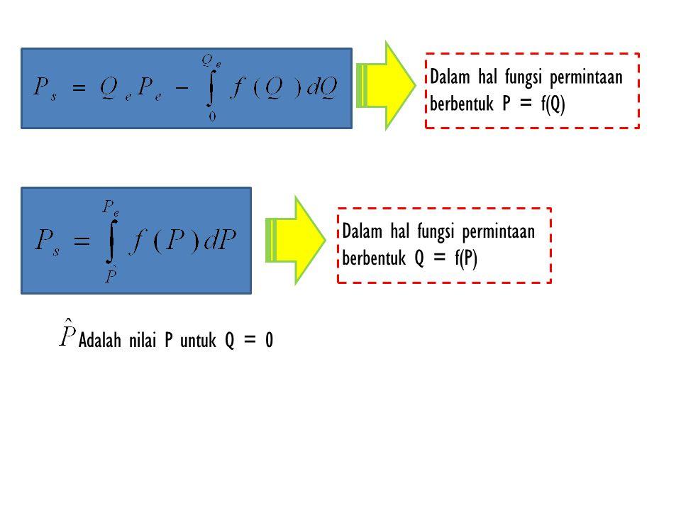 Dalam hal fungsi permintaan berbentuk P = f(Q)