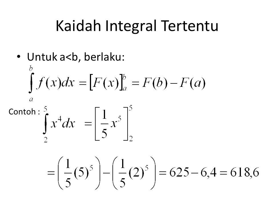 Kaidah Integral Tertentu