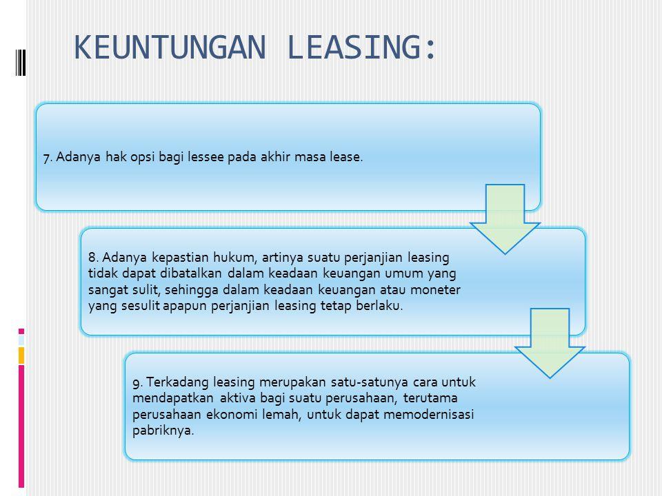 KEUNTUNGAN LEASING: 7. Adanya hak opsi bagi lessee pada akhir masa lease.
