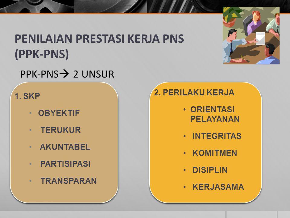 PENILAIAN PRESTASI KERJA PNS (PPK-PNS)