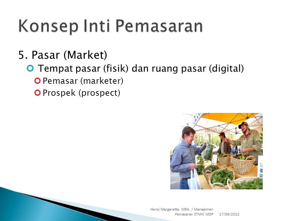 Konsep Inti Pemasaran 5. Pasar (Market)