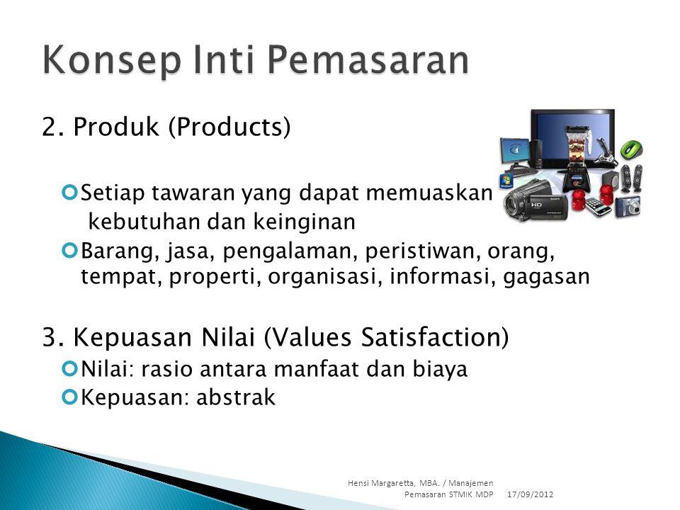Konsep Inti Pemasaran 2. Produk (Products)