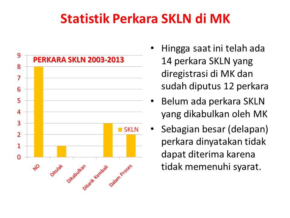 Statistik Perkara SKLN di MK