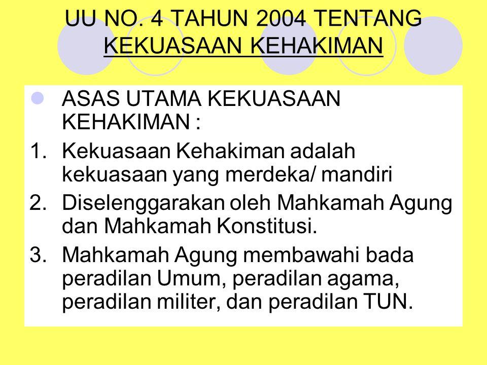 UU NO. 4 TAHUN 2004 TENTANG KEKUASAAN KEHAKIMAN