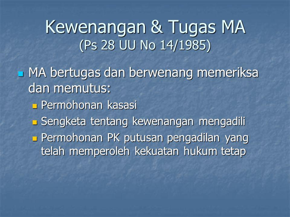 Kewenangan & Tugas MA (Ps 28 UU No 14/1985)