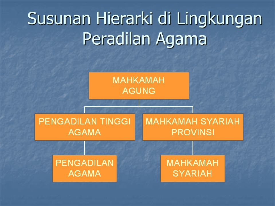 Susunan Hierarki di Lingkungan Peradilan Agama