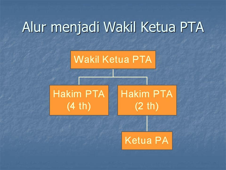 Alur menjadi Wakil Ketua PTA