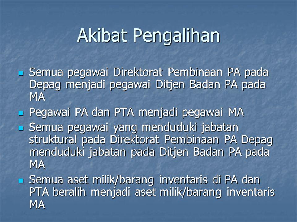 Akibat Pengalihan Semua pegawai Direktorat Pembinaan PA pada Depag menjadi pegawai Ditjen Badan PA pada MA.