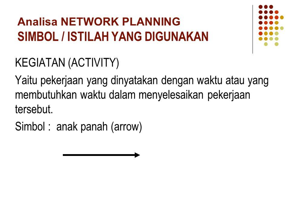 Analisa NETWORK PLANNING SIMBOL / ISTILAH YANG DIGUNAKAN